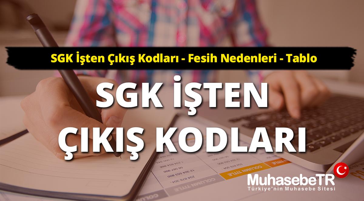 SGK Ýþten Çýkýþ Kodlarý 2021 - A'dan Z'ye Fesih Nedenleri